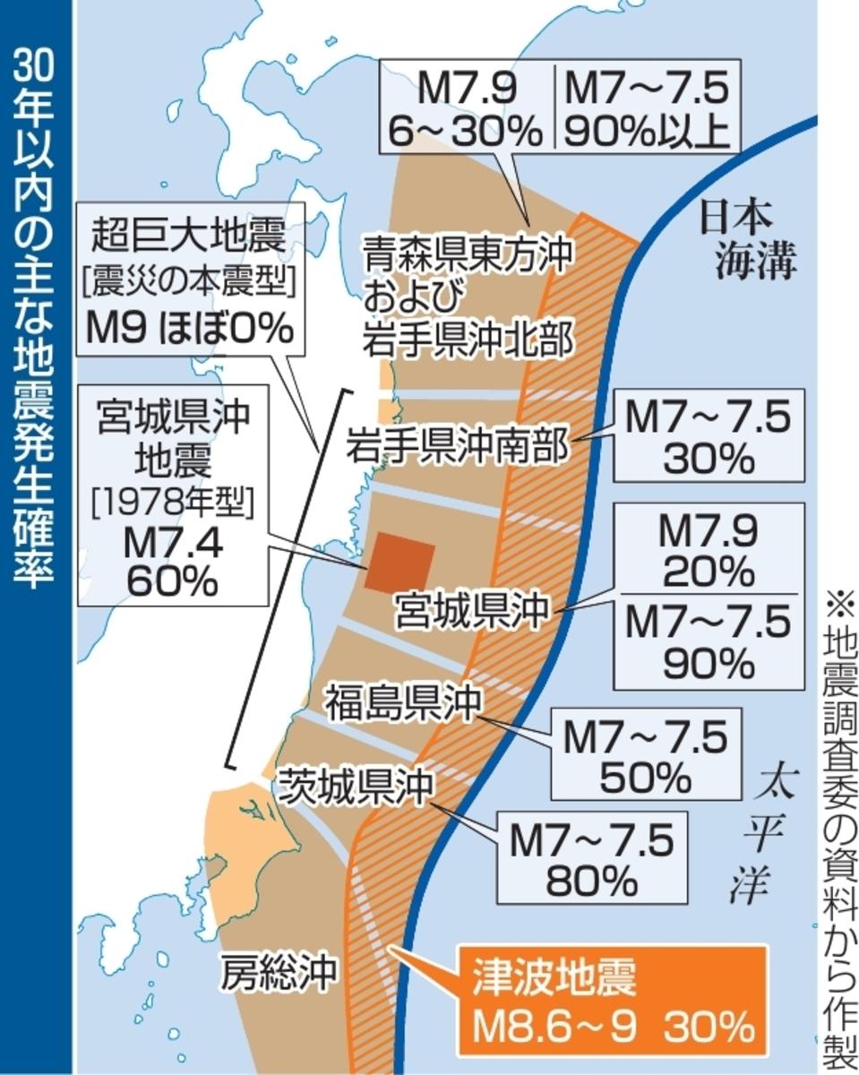 県 沖 地震 宮城 【2021年3月22日地震情報&予測】「宮城県沖M7.2」の検証報告