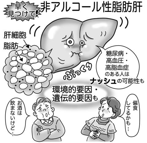ん 症状 が 肝臓 それ「肝機能低下」の症状かも!肝臓と疲れのつながりについて
