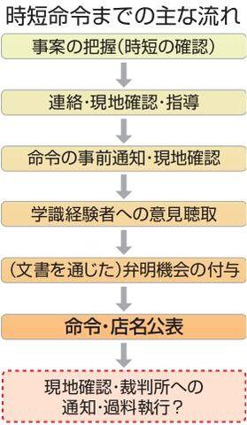 ホームページ 宮城 県 新型コロナウイルスワクチン接種
